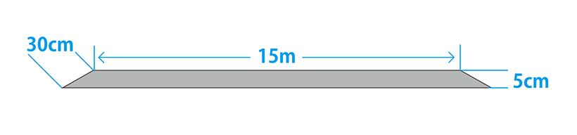 一本橋の規格