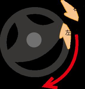 ハンドルの回し方6